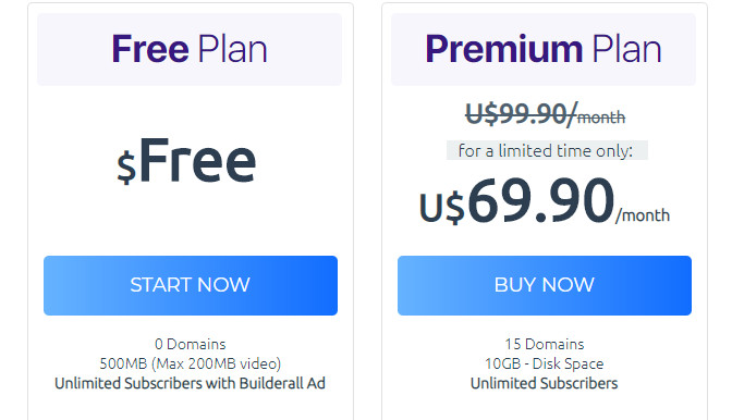 builderall pricing and plans