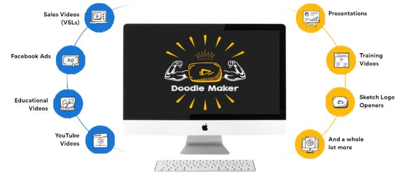 doodle maker video features
