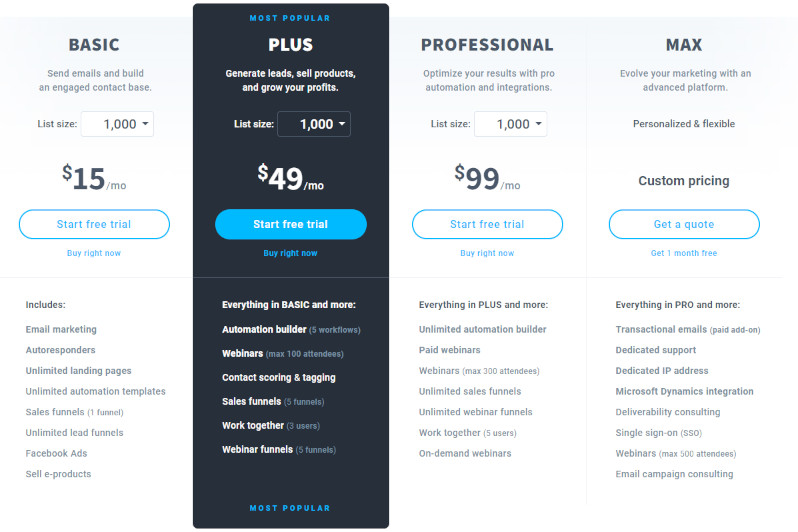 email marketing software pricing