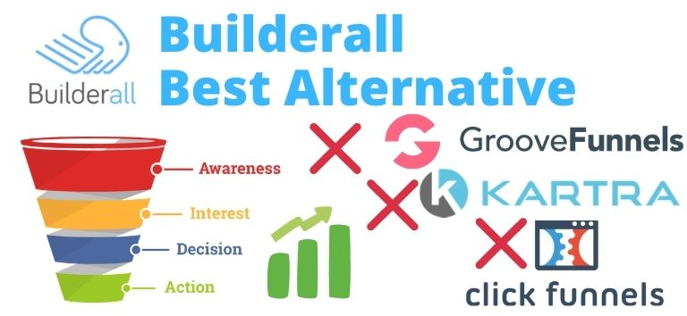 builderall alternative