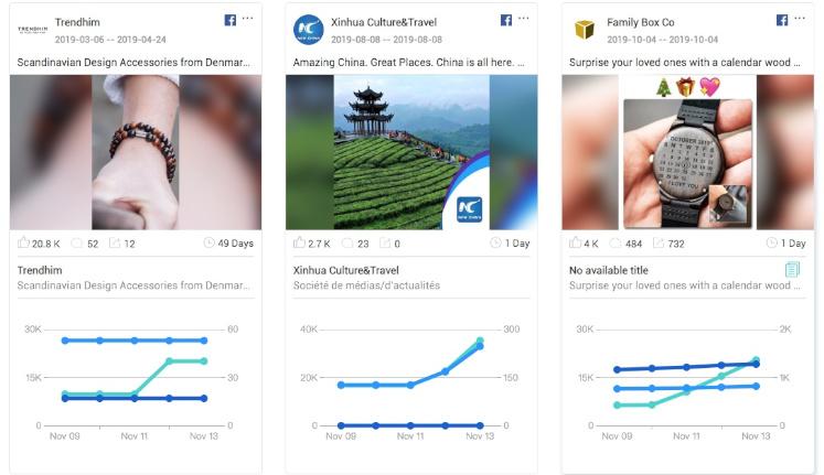 Best Facebook Ads Spy Tool