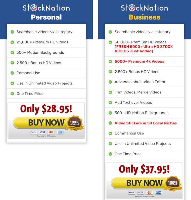 stocknation pricing